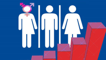 Genderwissenschaften